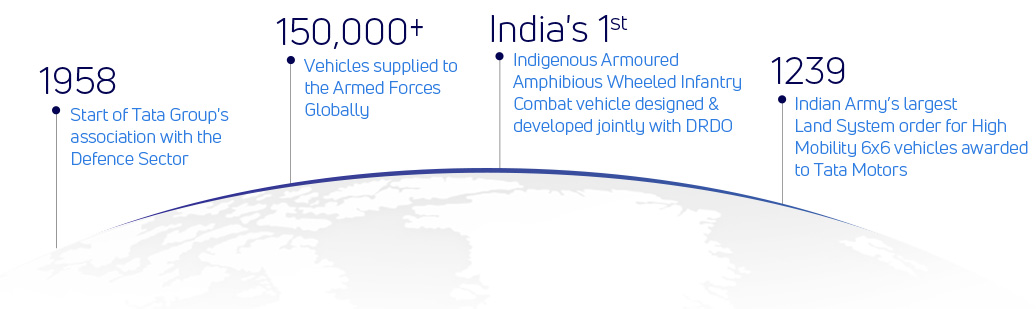 Tata Motors - Defence Journey